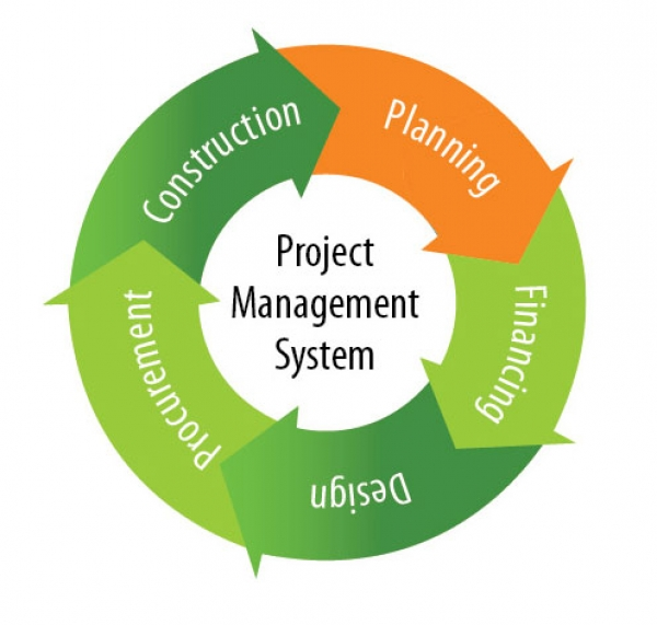 project management and company Pm solutions is a project management solutions firm that specializes in improving performance with your project or portfolio management process.